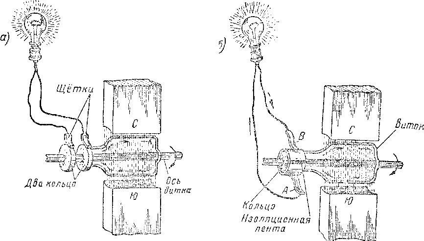 Схема работы генератора: а
