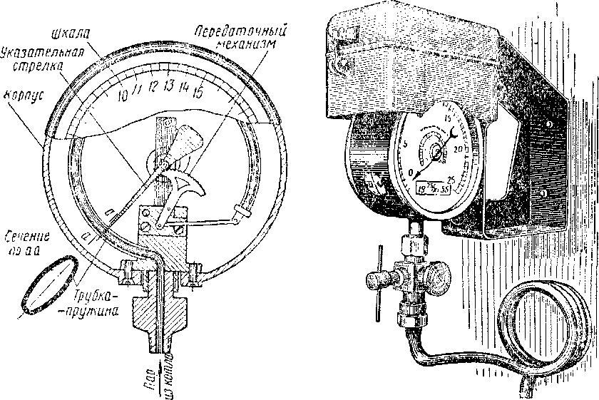 Схема устройства Фиг. 74.
