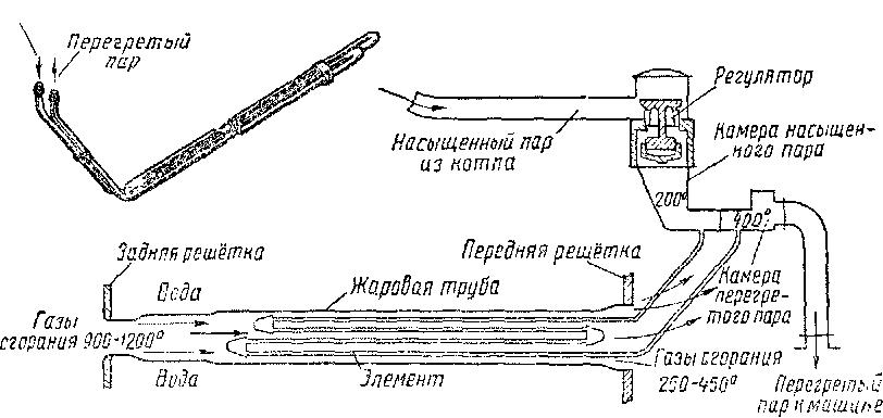 Схема двухоборотного