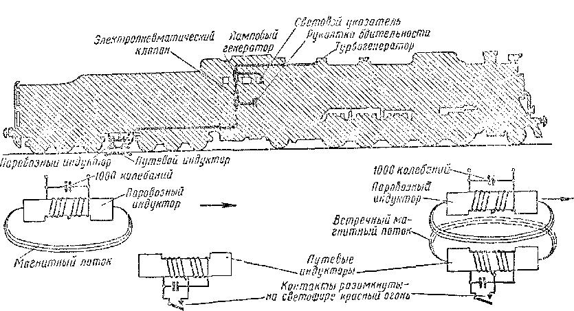 Схема действия точечного